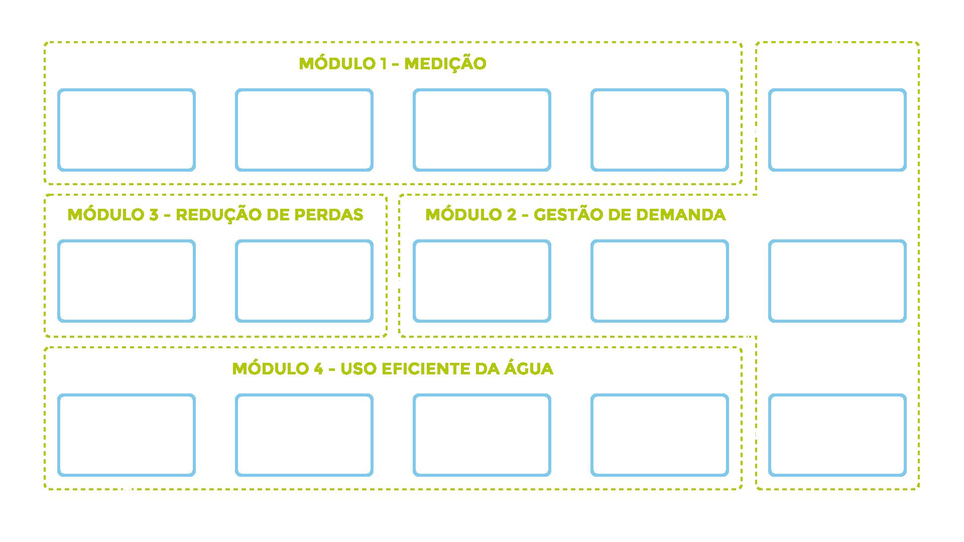 organograma economia de agua